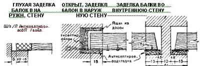 определение размеров балок