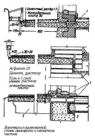 пристройка балкон