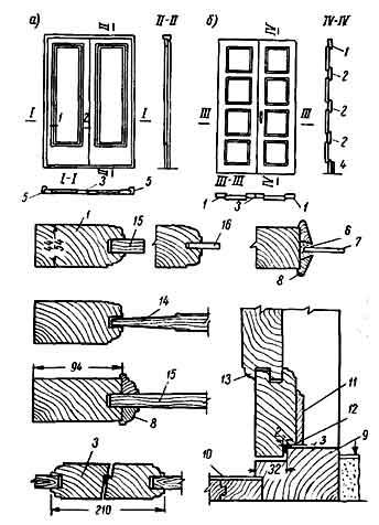составные части дверей