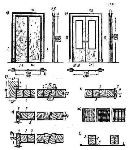 элементы дверей