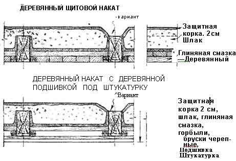 деревянное чердачное перекрытие