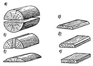 пороки древесины, повреждения, различные заболевания