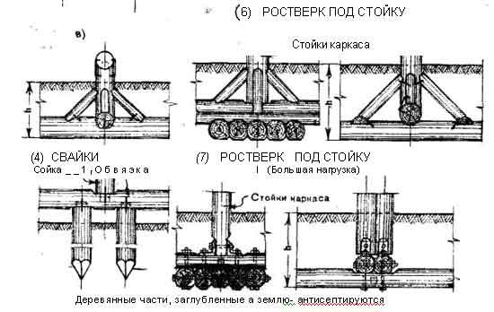 Материалы для кладки каменных  фундаментов