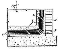 Устройство оклеенной гидроизоляции