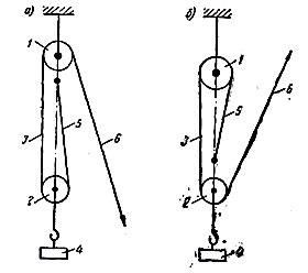 механизм часть подъемного механизма