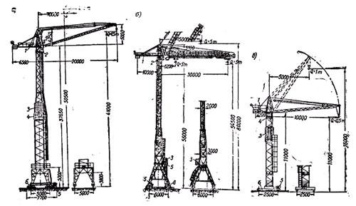 механизмы для подъема материалов