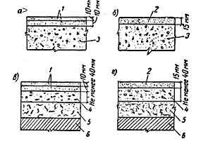 ксилолитолвые полы