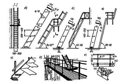 лестницы для зданий
