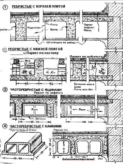 Монолитные конструкции