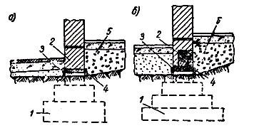 наружные и внутренние стены и колонны зданий