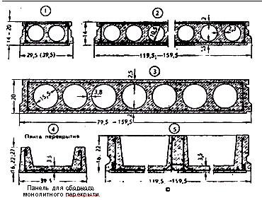 Конструкции мелких панелей-настилов перекрытий