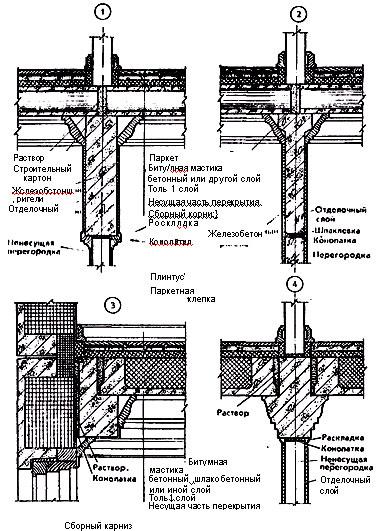 Детали опирания панелей перекрытия на ригели