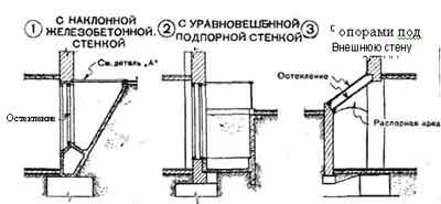 устройство подвальных помещений