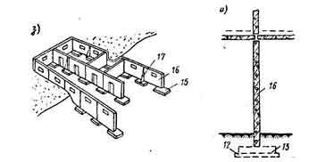 Проектирование фундамента под дом