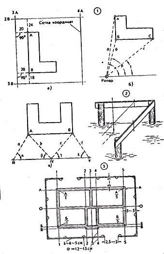 Определение контура сооружения