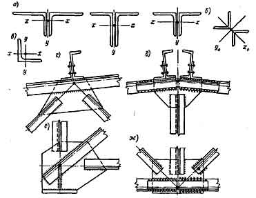 конструкция стальных ферм