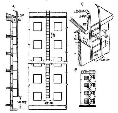 стальные лестницы
