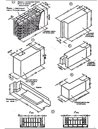 стены из крупных блоков