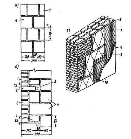 устройство блочных стен