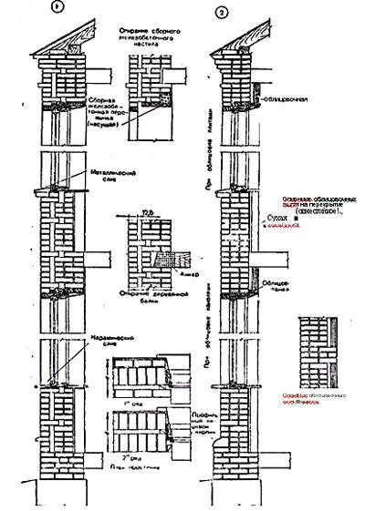 строение кирпичных стен