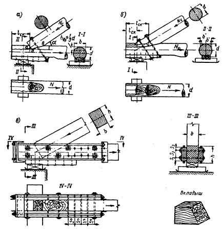 узлы соединений деревянных конструкций