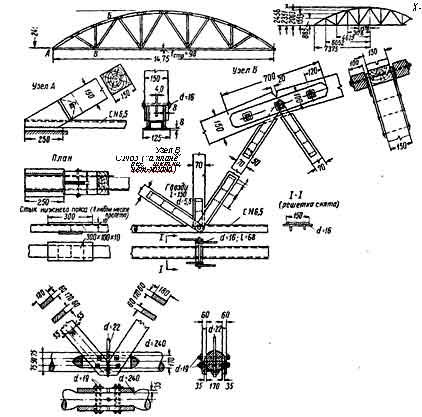 узлы конструкций