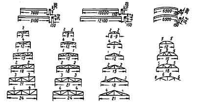 Схемы ферм из стандартных металло-деревянных блоков