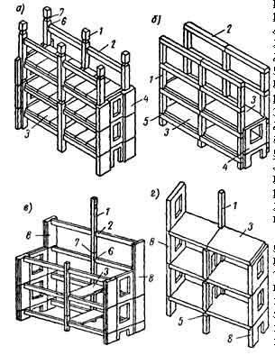 удобства монтажных работ при строительстве железобетонноко каркаса